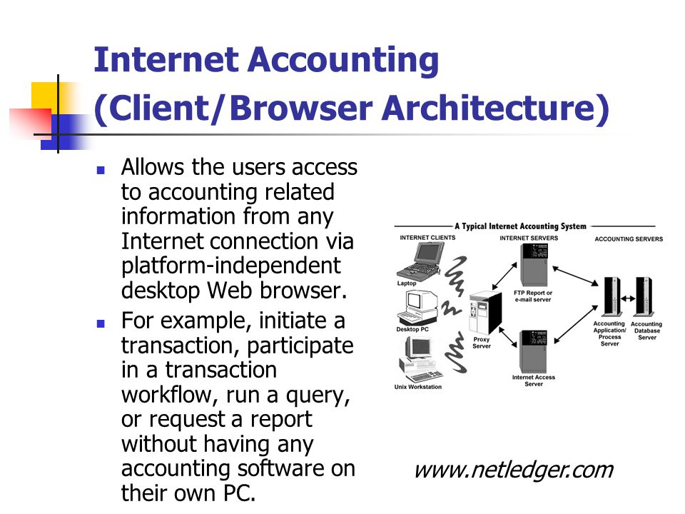 Internet Accounting (Client/Browser Architecture)