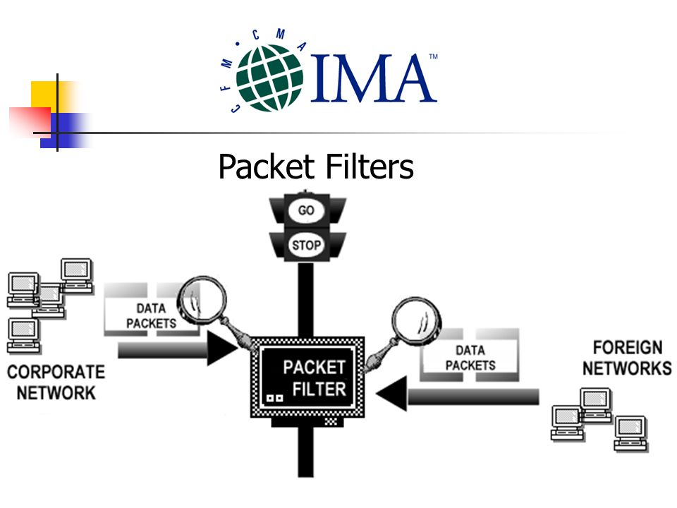 Packet Filters There are two main types of firewalls: packet-filters and proxy servers. Packet-Filters.