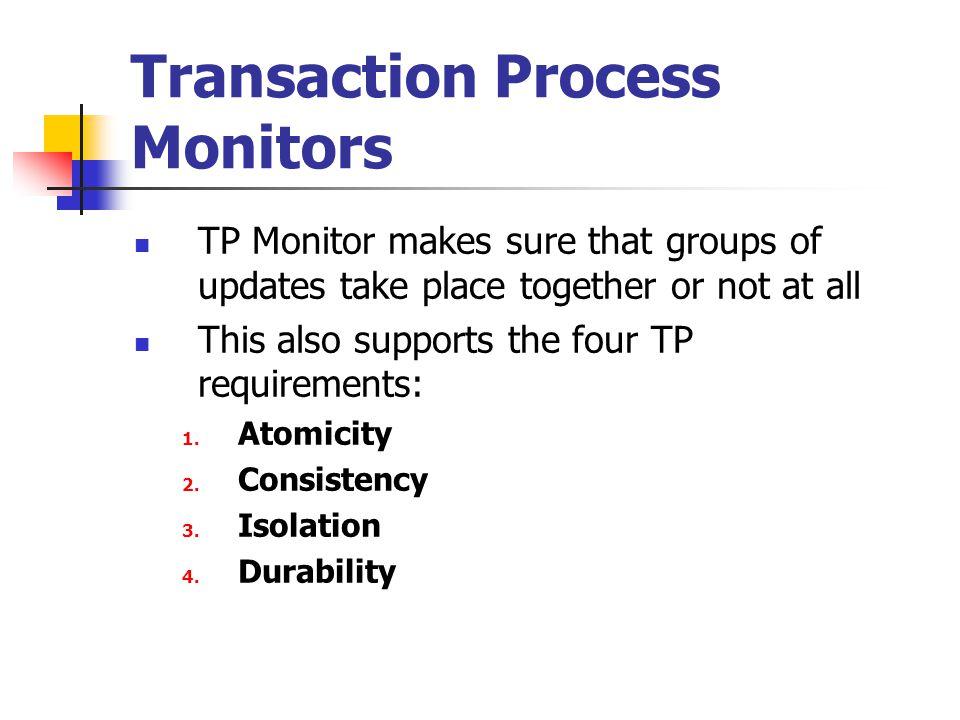 Transaction Process Monitors