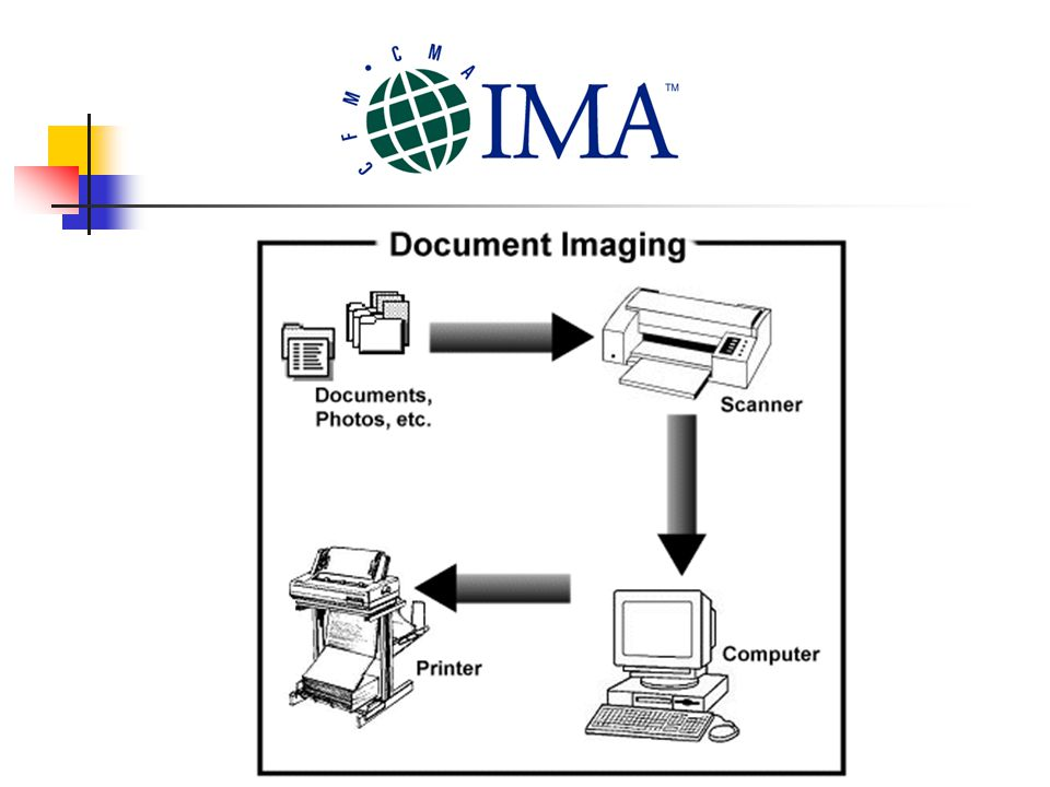 Capturing Documents