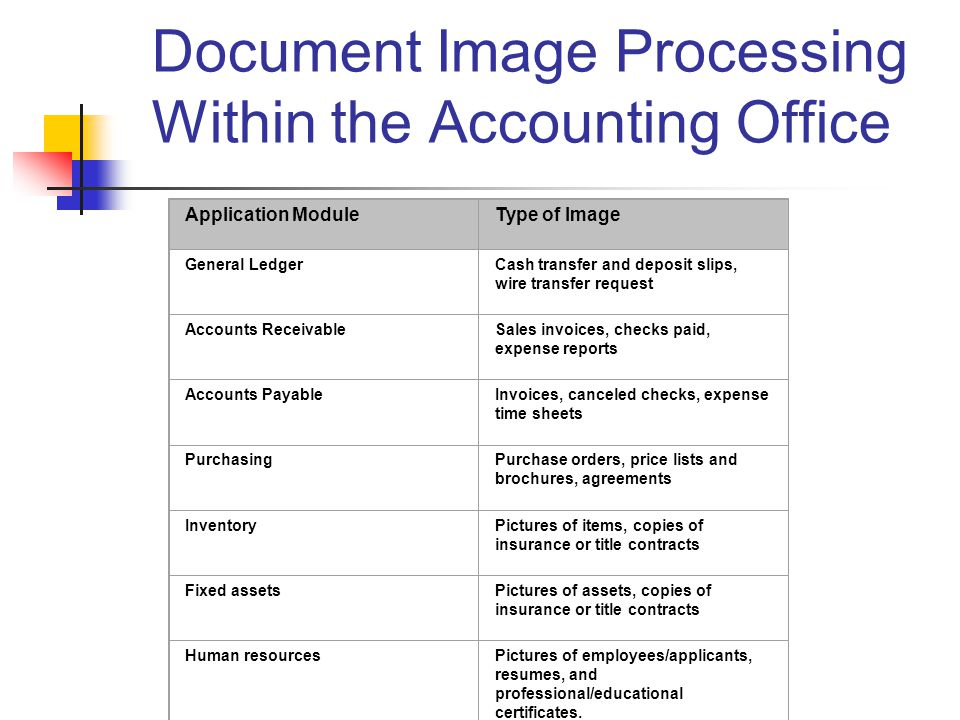 Document Image Processing Within the Accounting Office