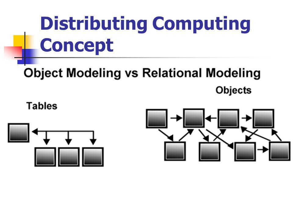 Distributing Computing Concept