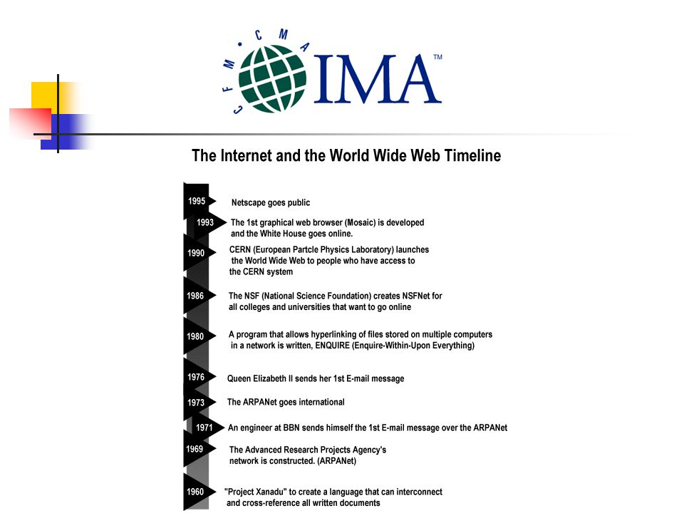 X. The Internet and the World Wide Web