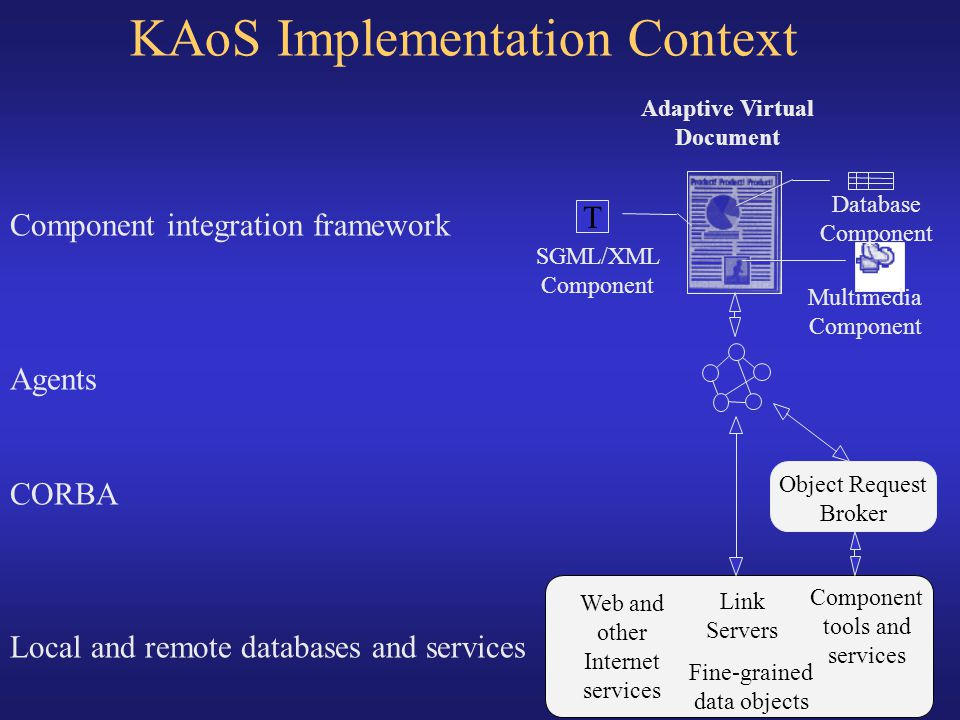 KAoS Implementation Context