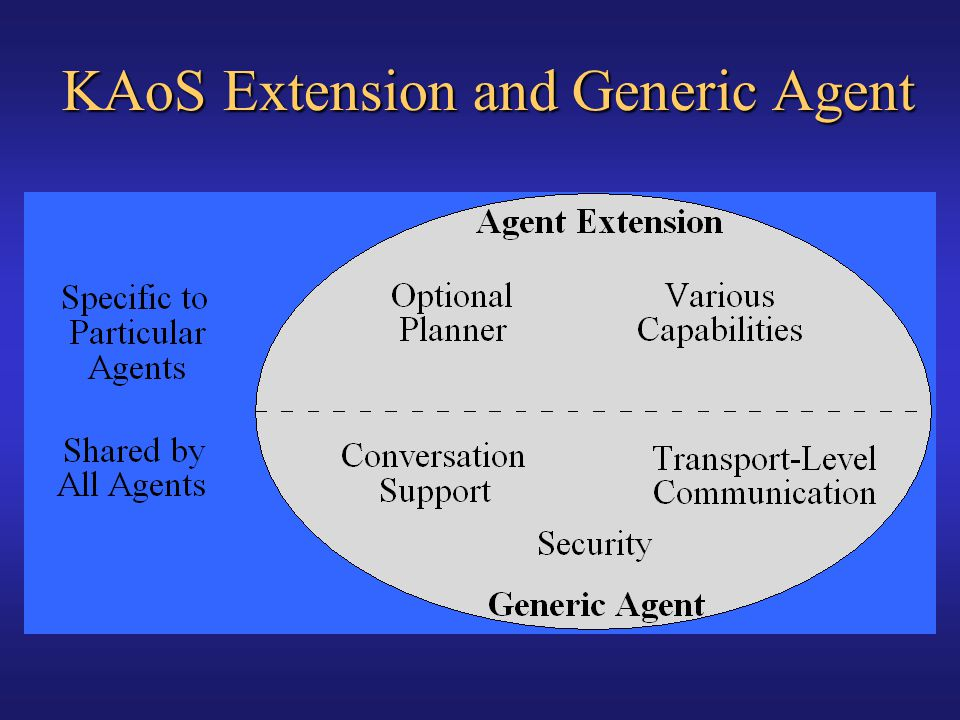 KAoS Extension and Generic Agent