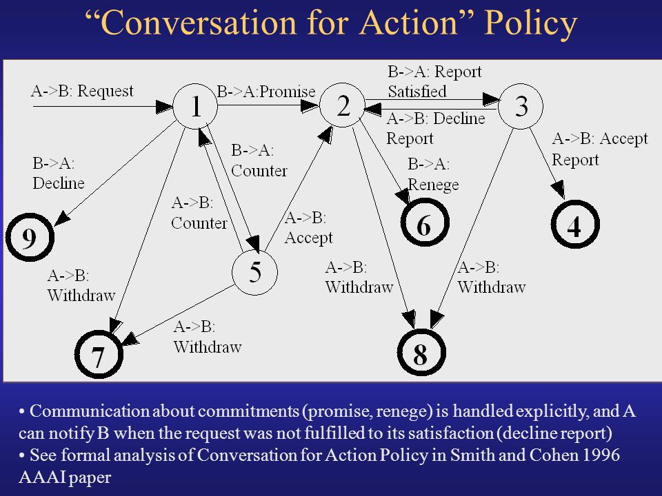 Conversation for Action Policy
