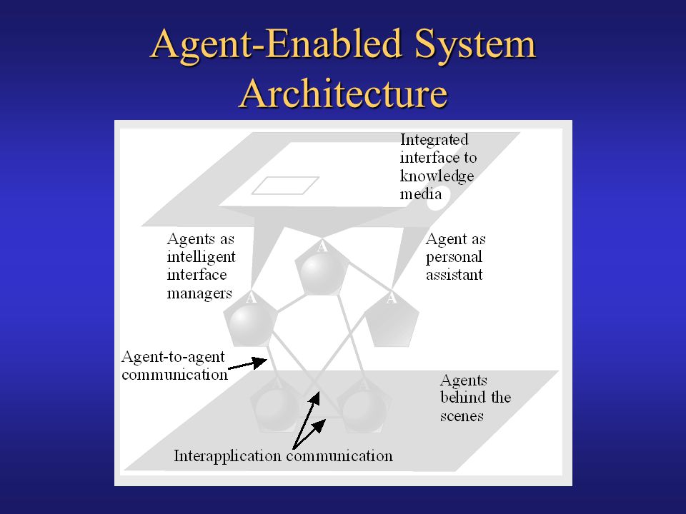 Agent-Enabled System Architecture