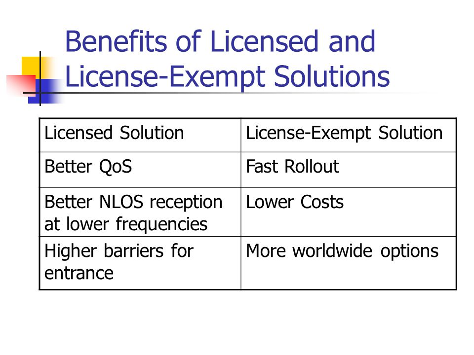 Benefits of Licensed and License-Exempt Solutions