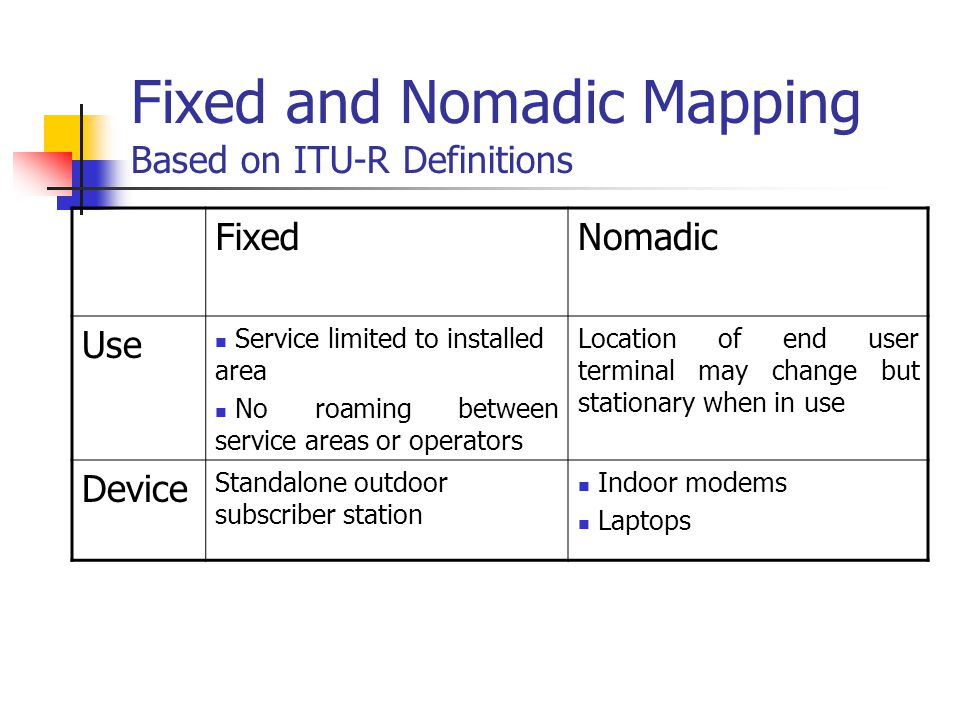 Fixed and Nomadic Mapping Based on ITU-R Definitions