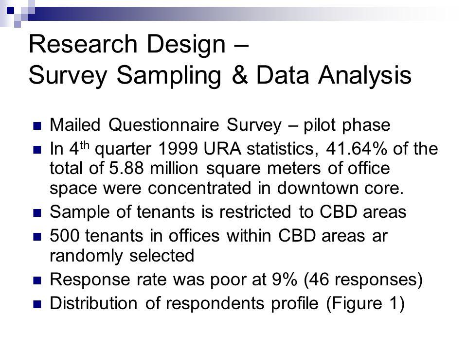 Research Design – Survey Sampling & Data Analysis