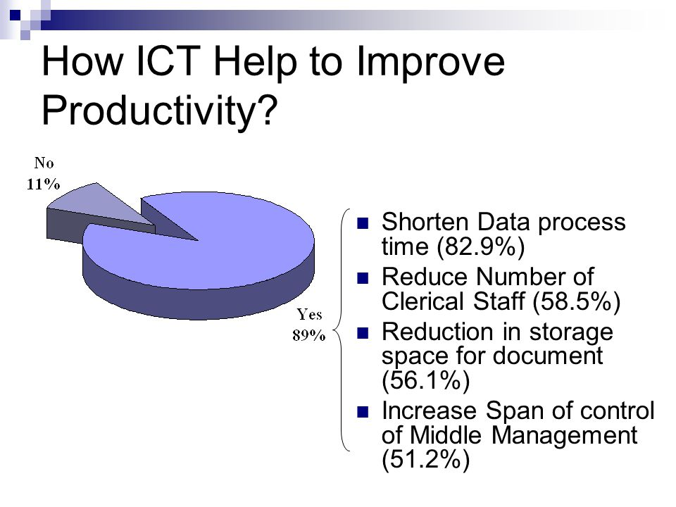 How ICT Help to Improve Productivity