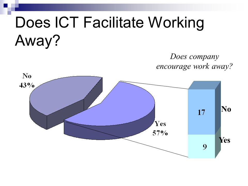 Does ICT Facilitate Working Away