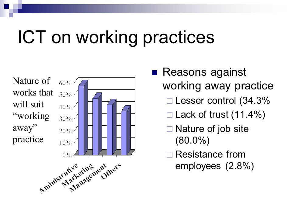 ICT on working practices