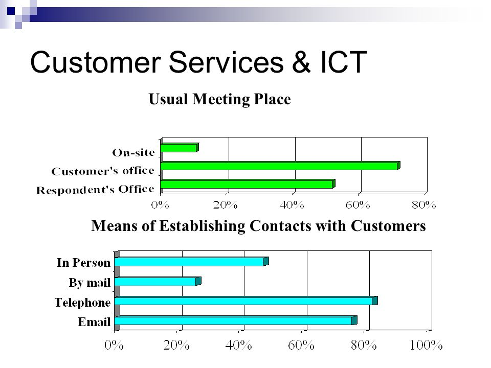 Customer Services & ICT