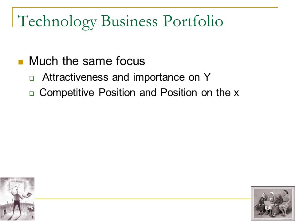 Technology Business Portfolio