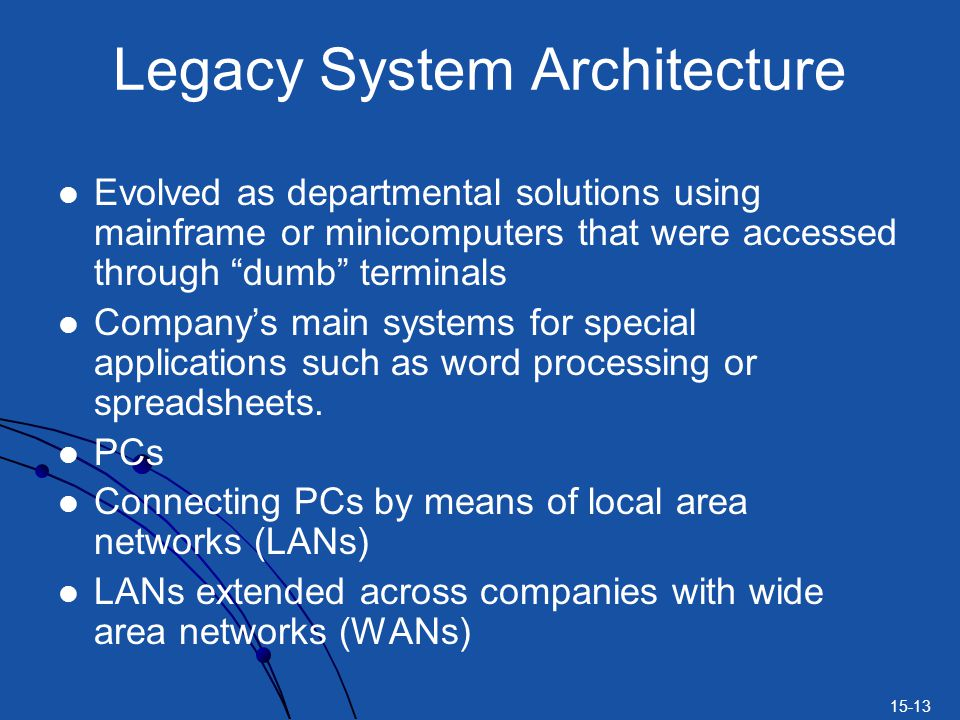 Legacy System Architecture