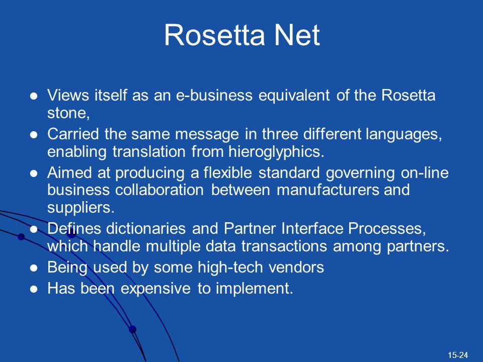 Rosetta Net Views itself as an e-business equivalent of the Rosetta stone,