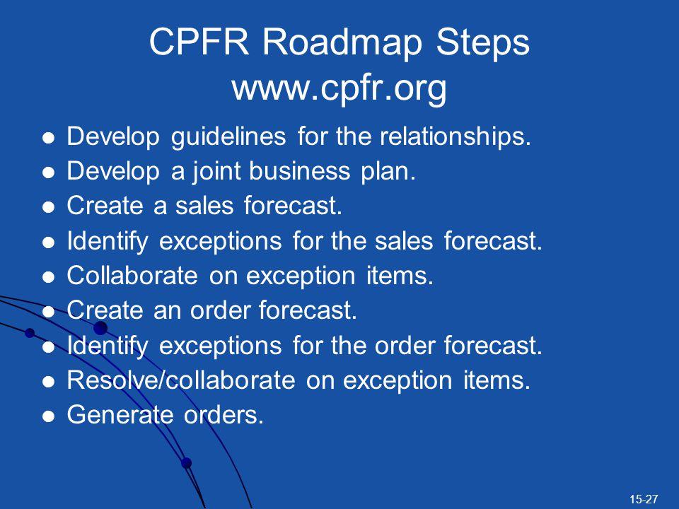 CPFR Roadmap Steps www.cpfr.org