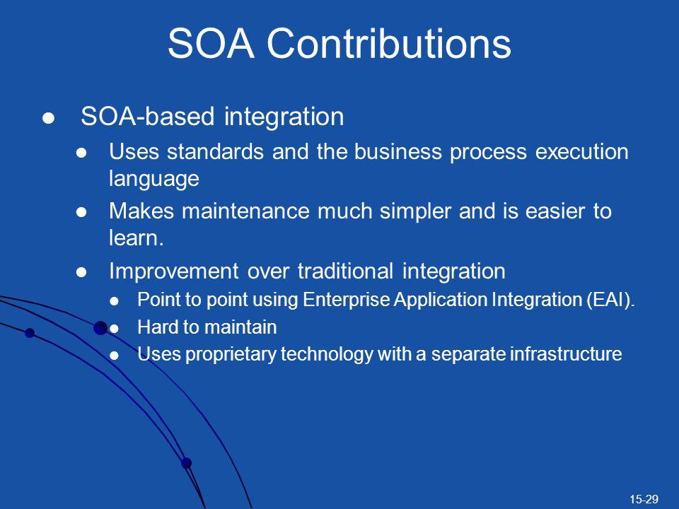 SOA Contributions SOA-based integration