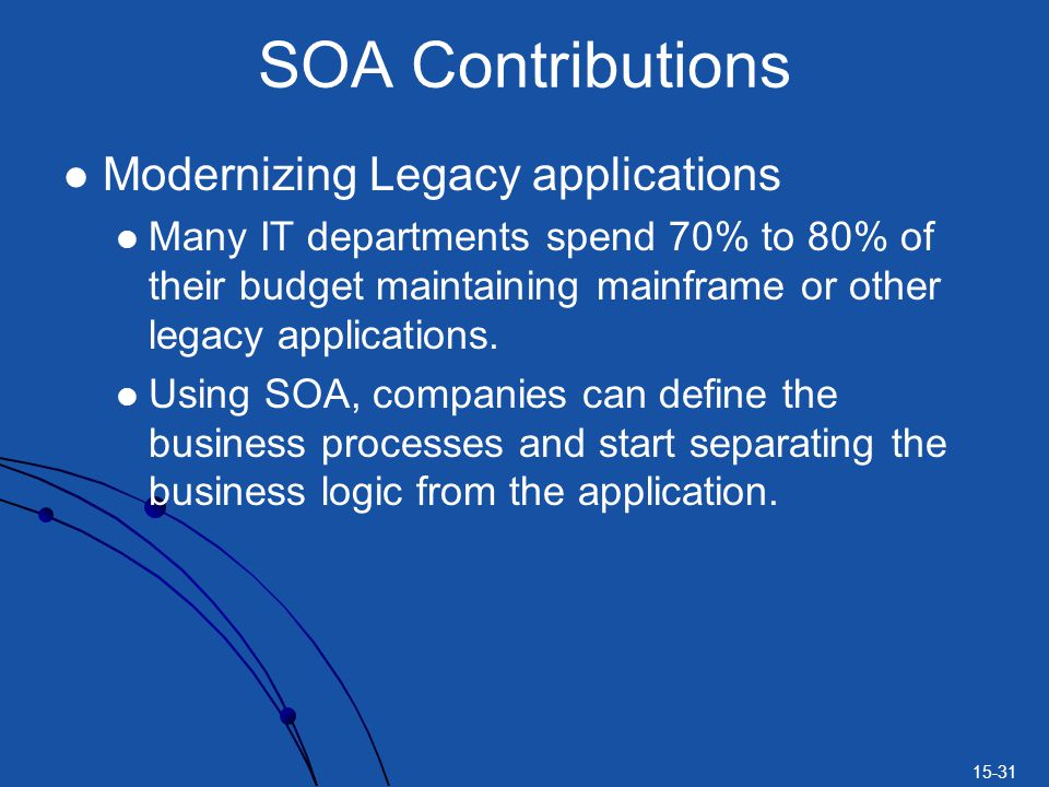 SOA Contributions Modernizing Legacy applications