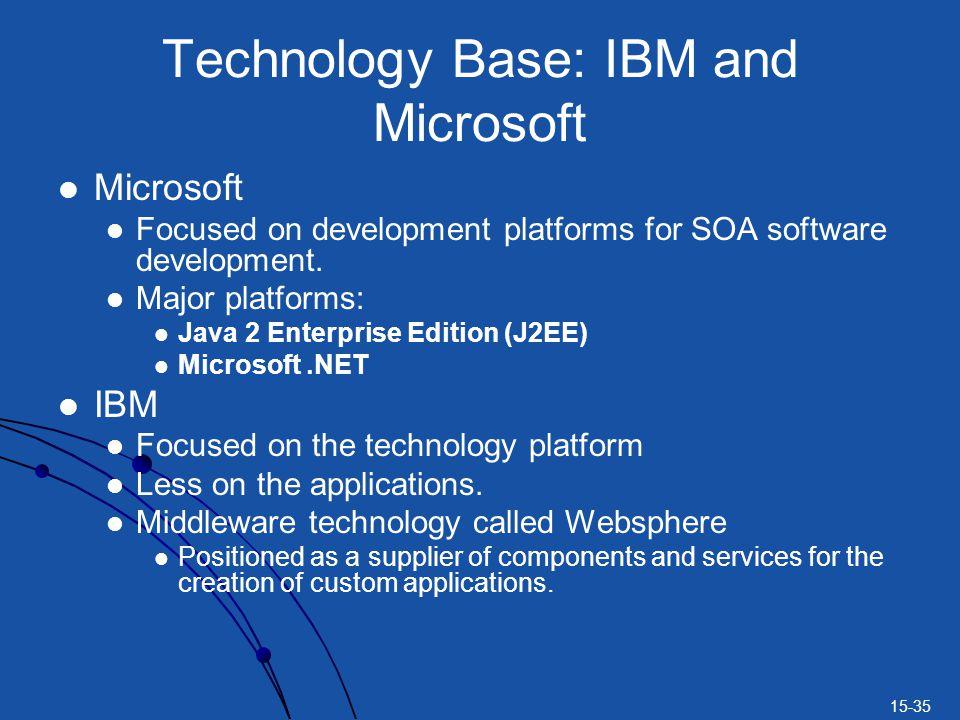 Technology Base: IBM and Microsoft