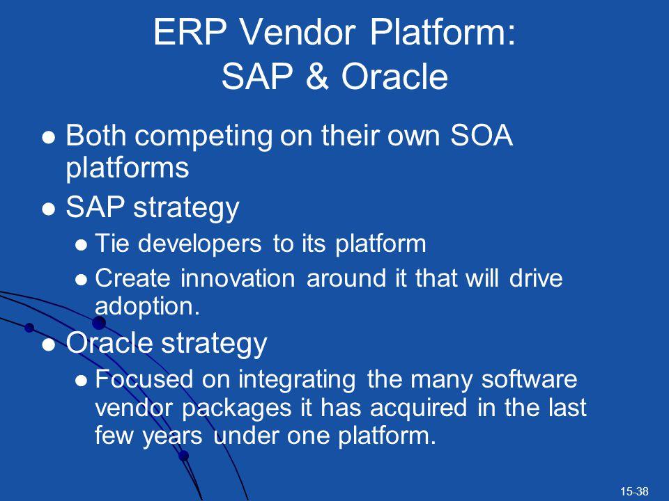 ERP Vendor Platform: SAP & Oracle