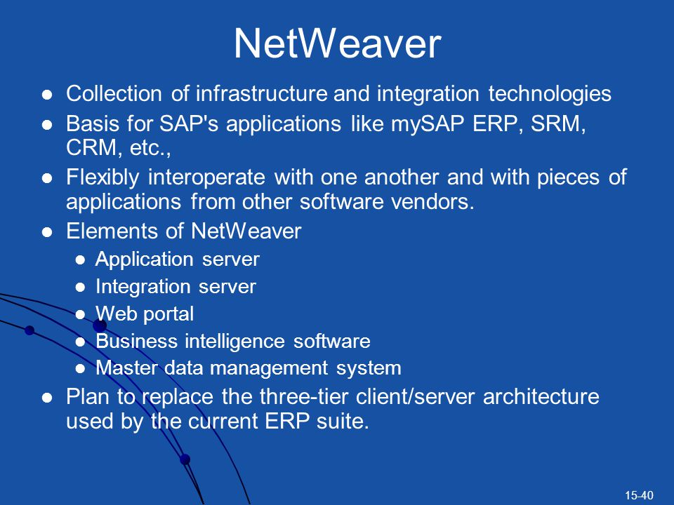 NetWeaver Collection of infrastructure and integration technologies
