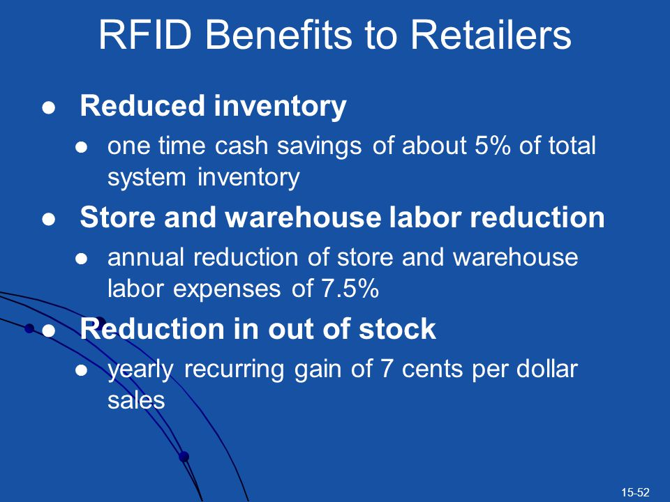 RFID Benefits to Retailers