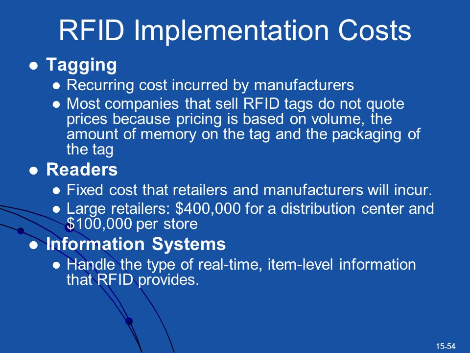 RFID Implementation Costs