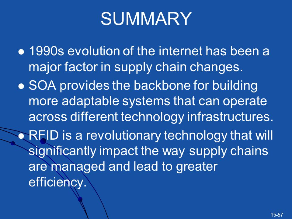 SUMMARY 1990s evolution of the internet has been a major factor in supply chain changes.