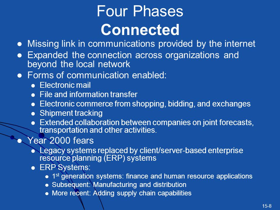 Four Phases Connected Missing link in communications provided by the internet.