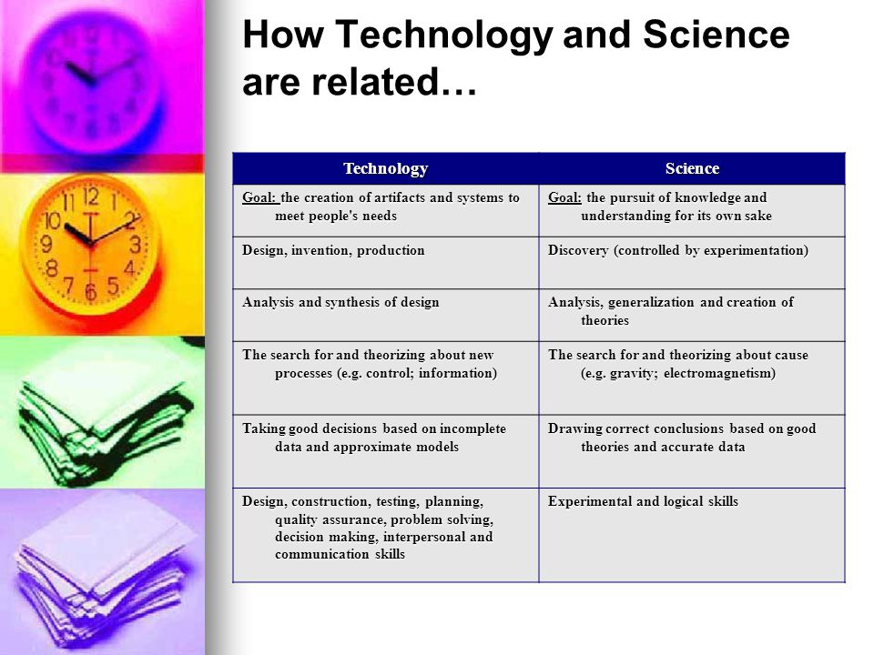 How Technology and Science are related…