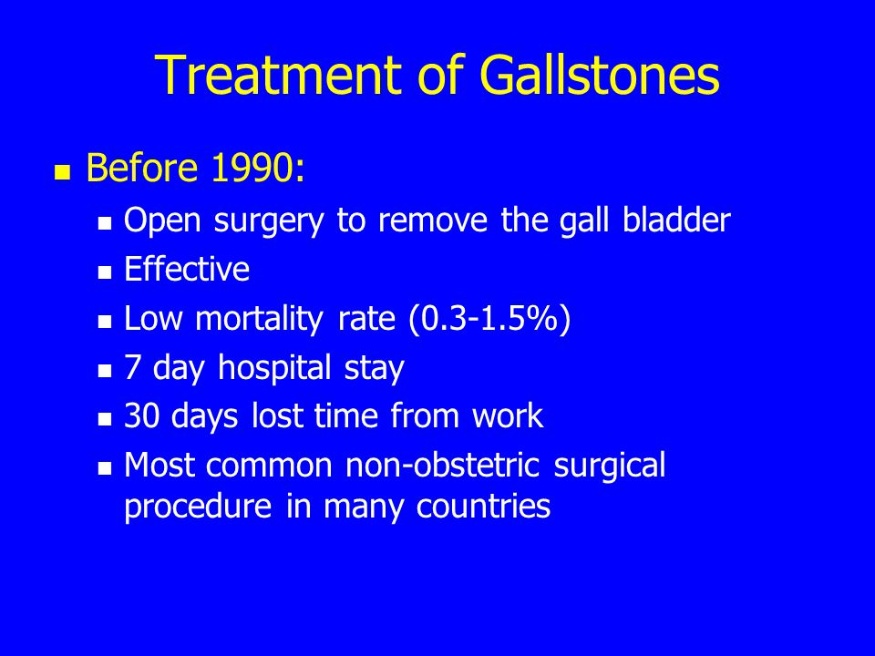 Treatment of Gallstones