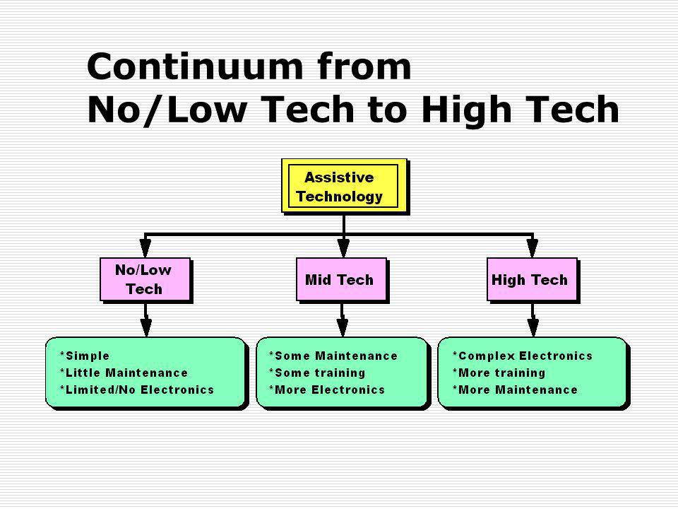 Continuum from No/Low Tech to High Tech