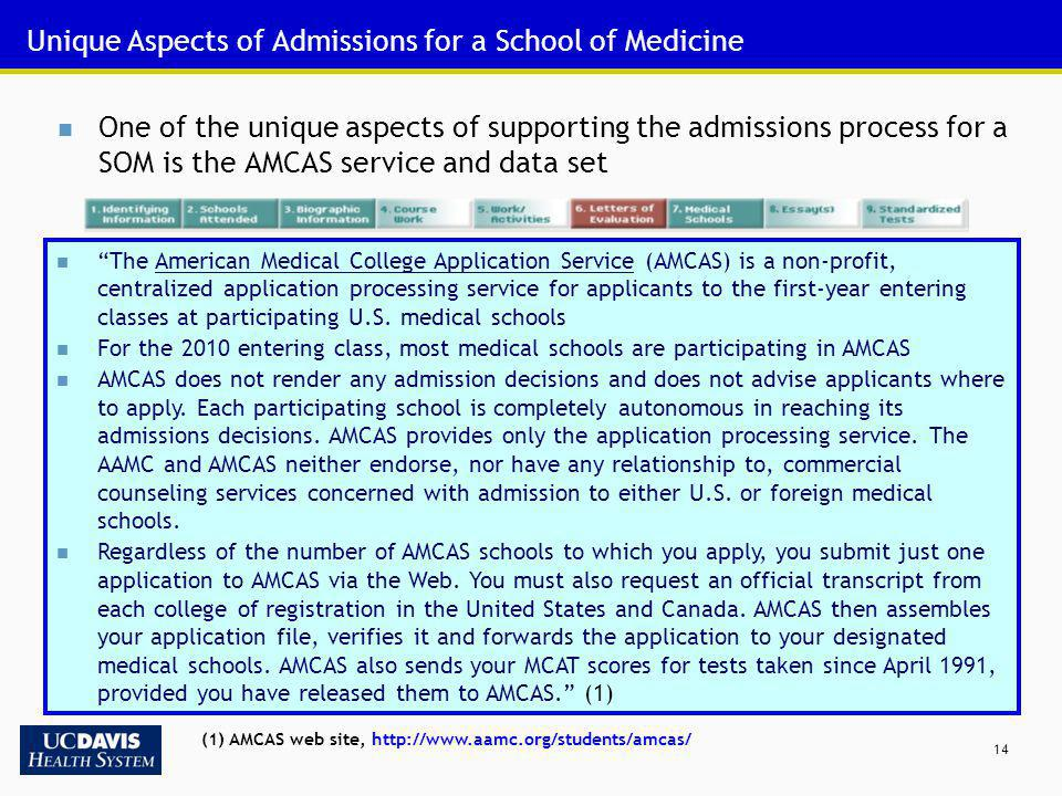 Unique Aspects of Admissions for a School of Medicine