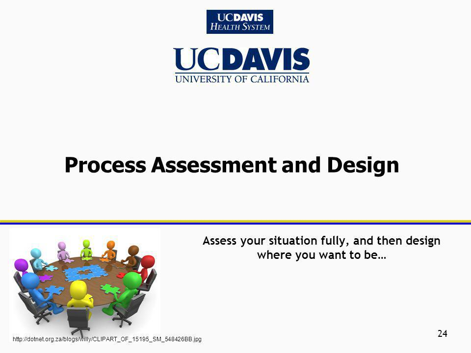 Process Assessment and Design