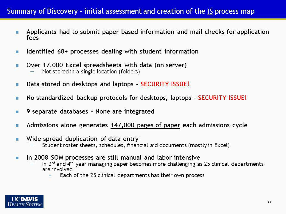 Summary of Discovery – initial assessment and creation of the IS process map