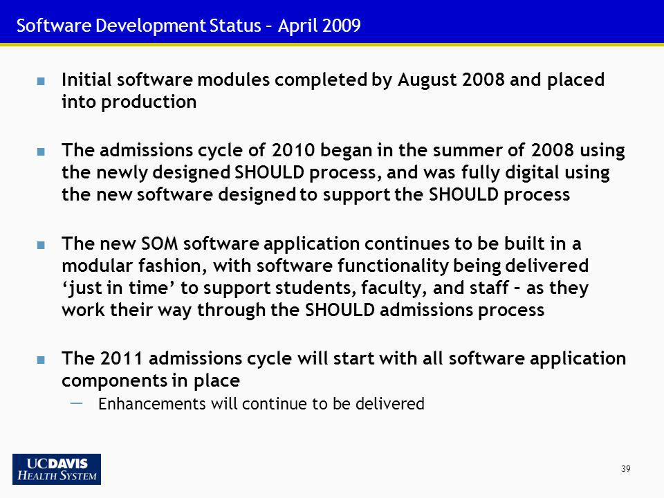 Software Development Status – April 2009