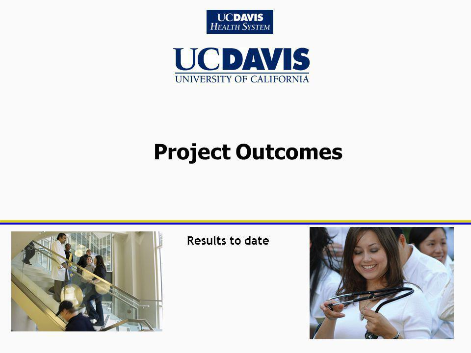 Project Outcomes Results to date