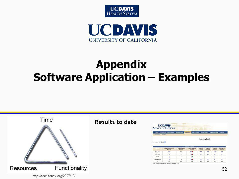 Appendix Software Application – Examples