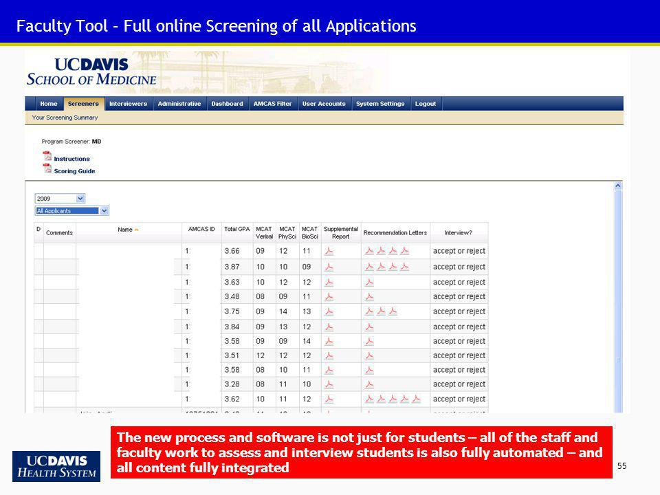 Faculty Tool – Full online Screening of all Applications