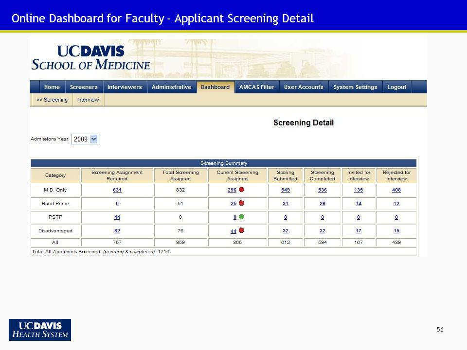 Online Dashboard for Faculty - Applicant Screening Detail
