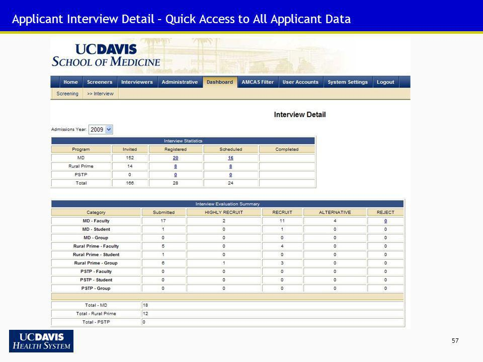 Applicant Interview Detail – Quick Access to All Applicant Data