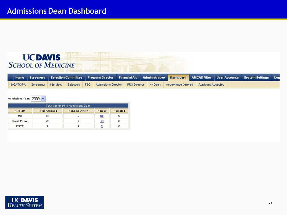 Admissions Dean Dashboard