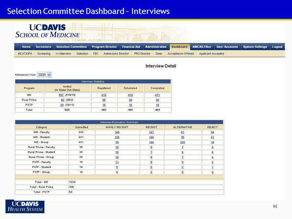 Selection Committee Dashboard – Interviews