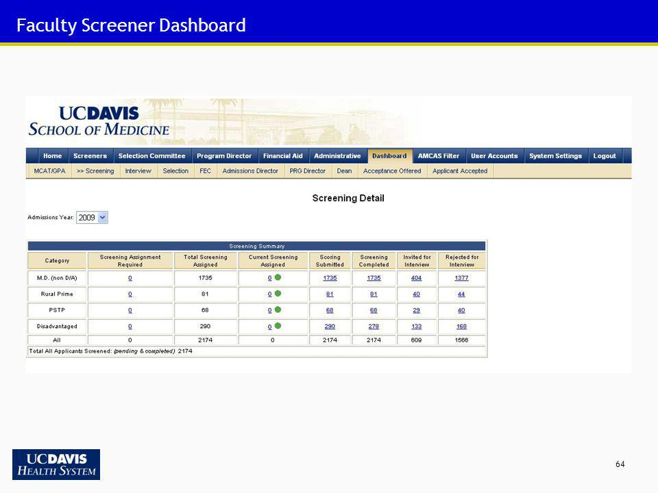 Faculty Screener Dashboard
