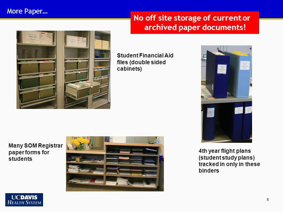 No off site storage of current or archived paper documents!