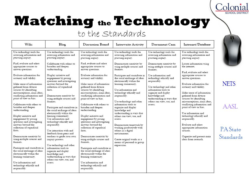 Matching the Technology to the Standards