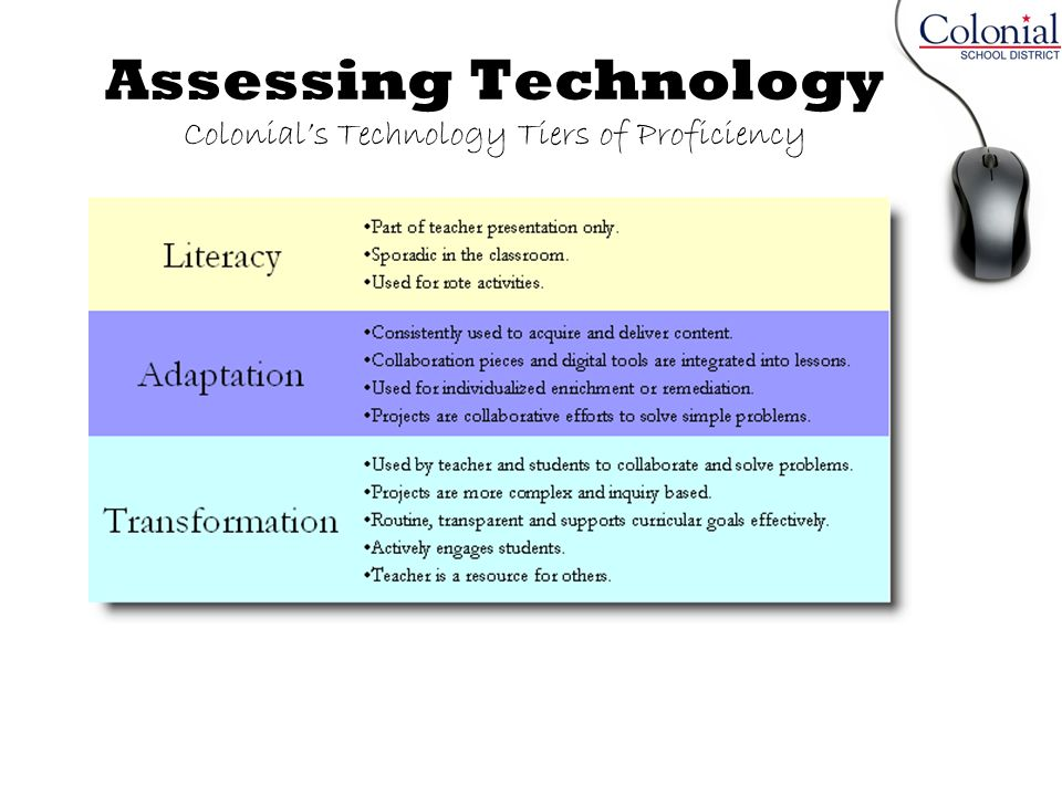 Assessing Technology Colonial's Technology Tiers of Proficiency
