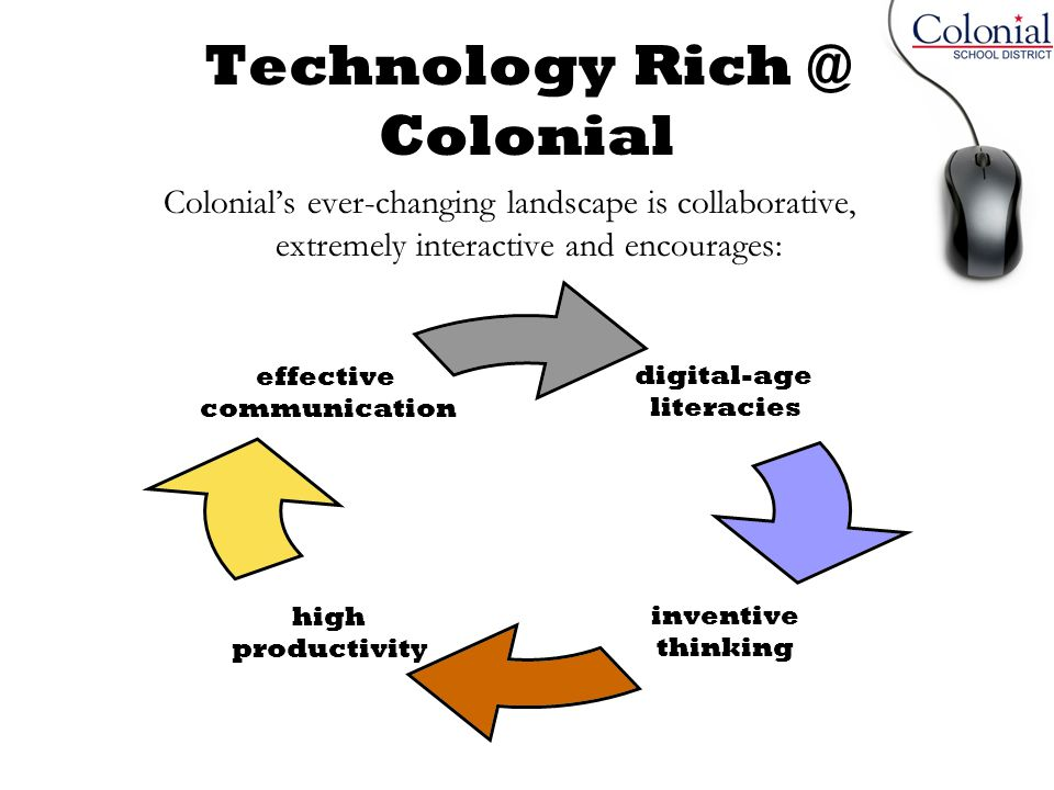 Technology Rich @ Colonial